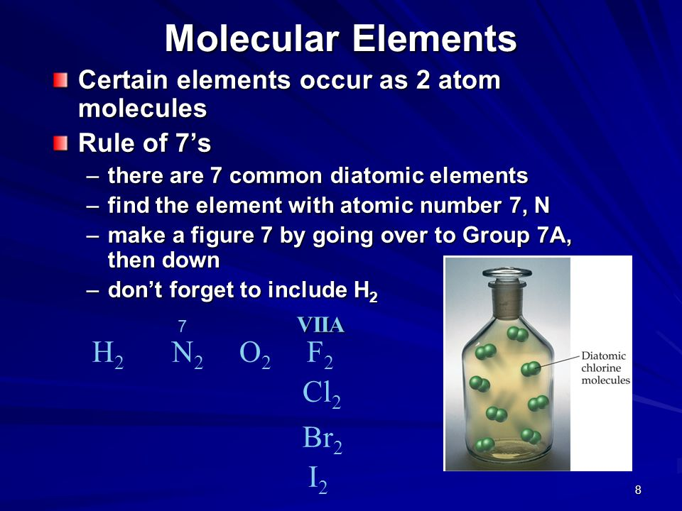 Molecular Elements H2 Cl2 Br2 I2 N2 O2 F2