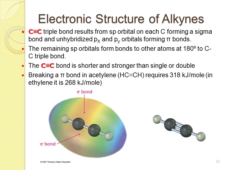 Electronic Structure of Alkynes