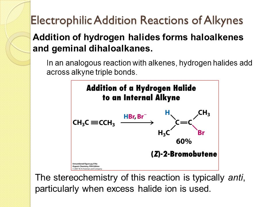 Electrophilic Addition Reactions of Alkynes