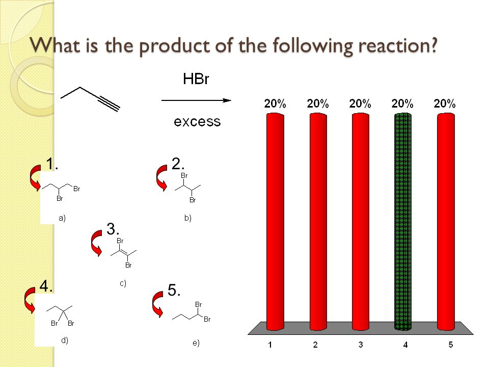 What is the product of the following reaction