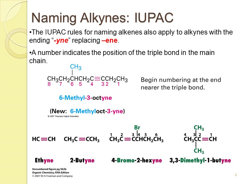 Naming Alkynes: IUPAC The IUPAC rules for naming alkenes also apply to alkynes with the ending -yne replacing –ene.