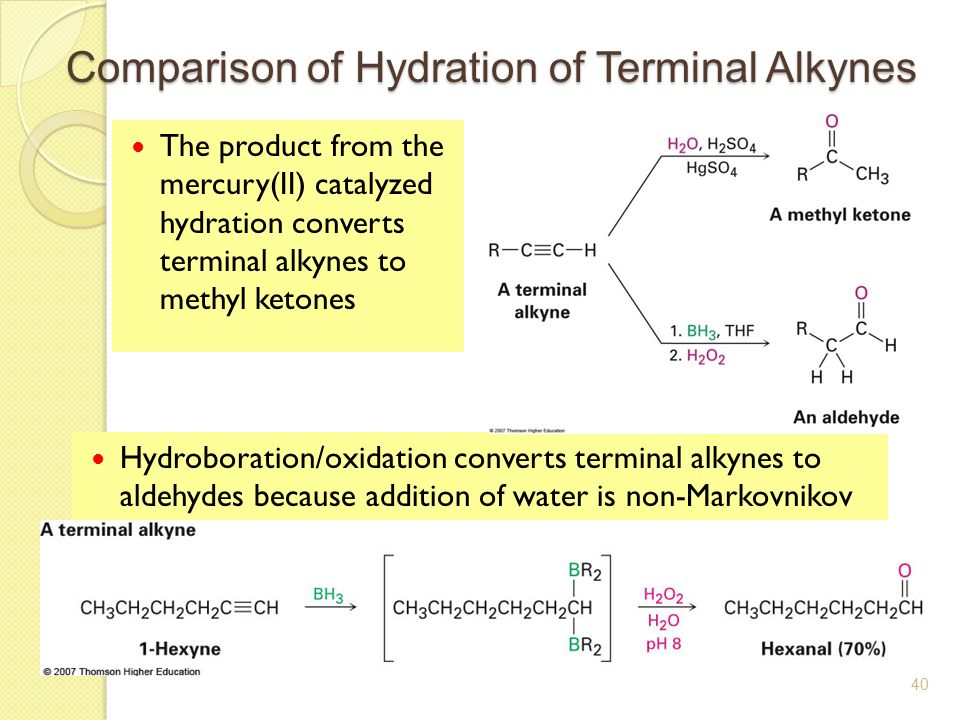Comparison of Hydration of Terminal Alkynes