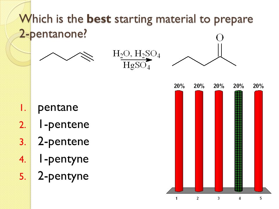 Which is the best starting material to prepare 2-pentanone