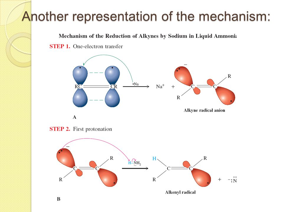 Another representation of the mechanism: