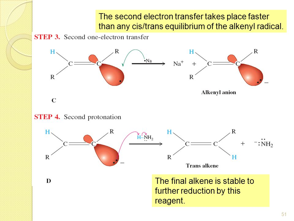 The second electron transfer takes place faster than any cis/trans equilibrium of the alkenyl radical.