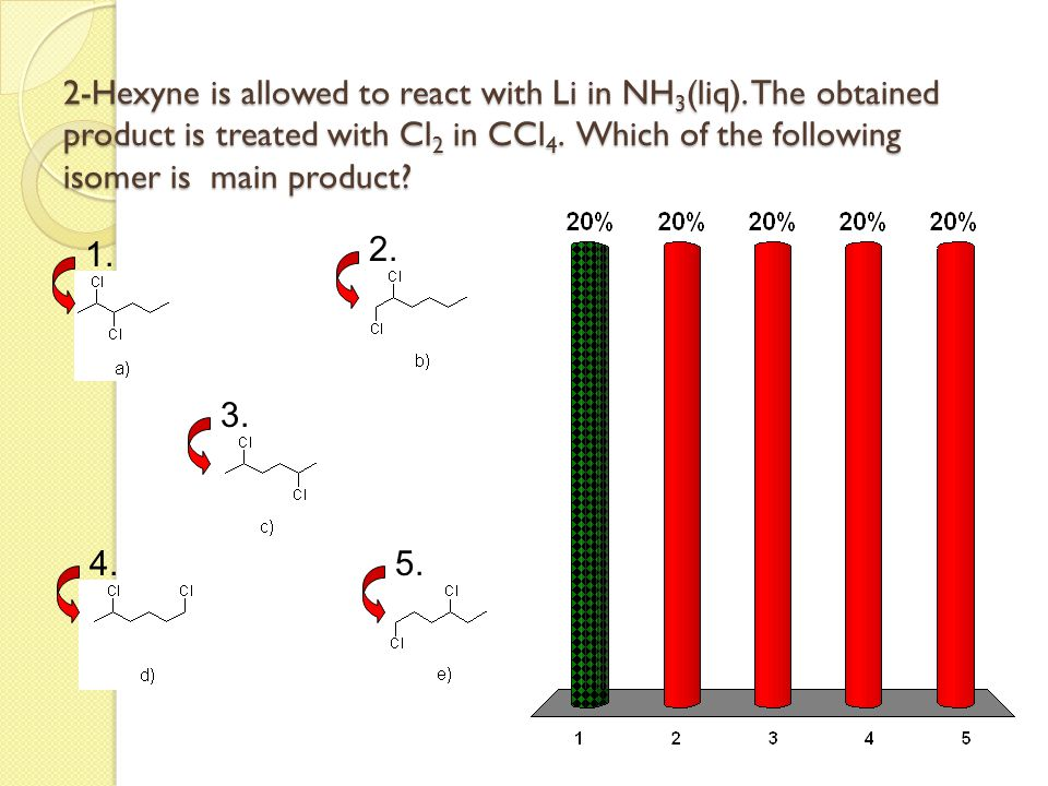 2-Hexyne is allowed to react with Li in NH3(liq)
