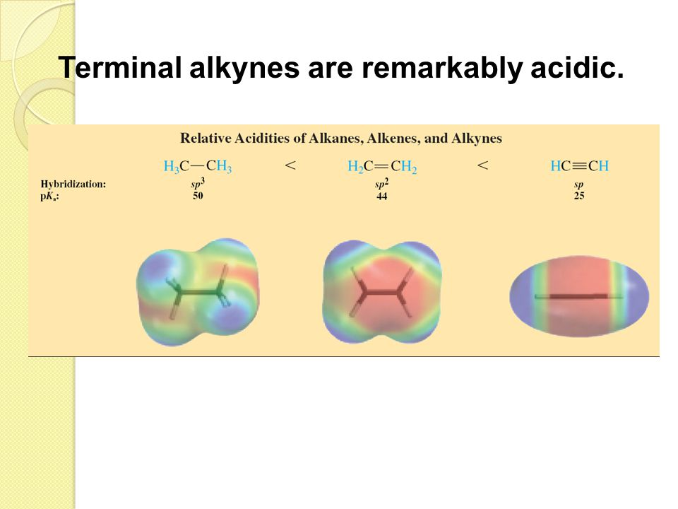 Terminal alkynes are remarkably acidic.