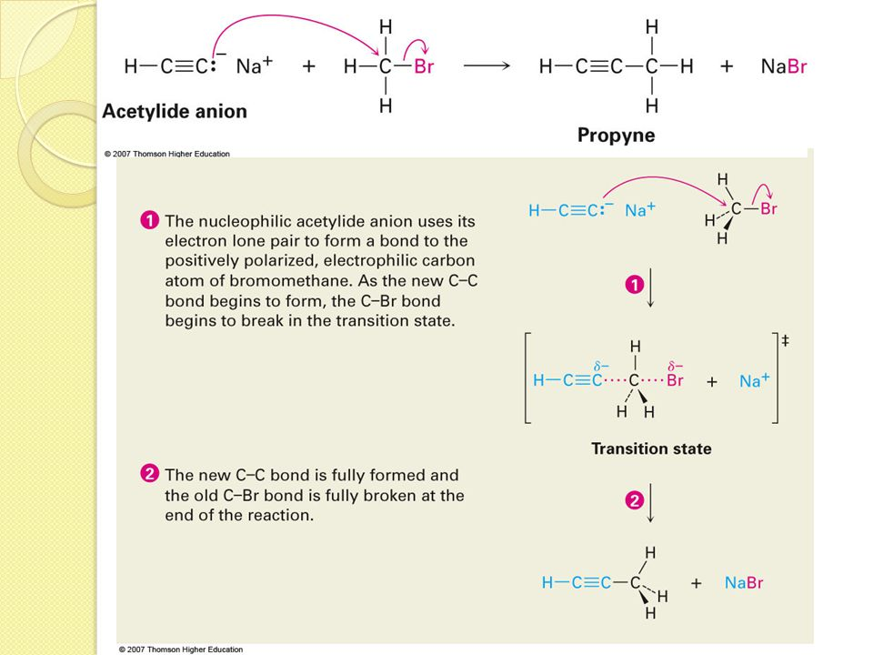Figure 8.6: MECHANISM: A mechanism for the alkylation reaction of acetylide anion with bromomethane to give propyne.