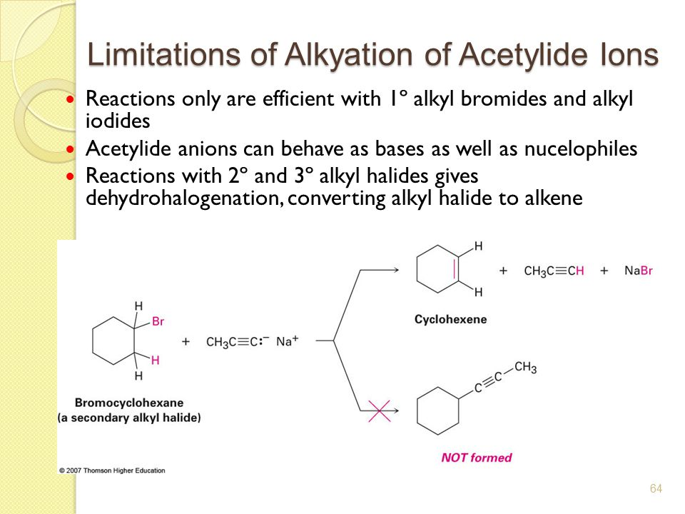 Limitations of Alkyation of Acetylide Ions
