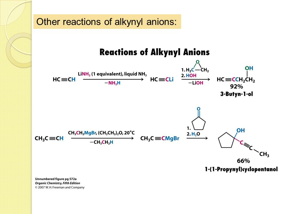 Other reactions of alkynyl anions: