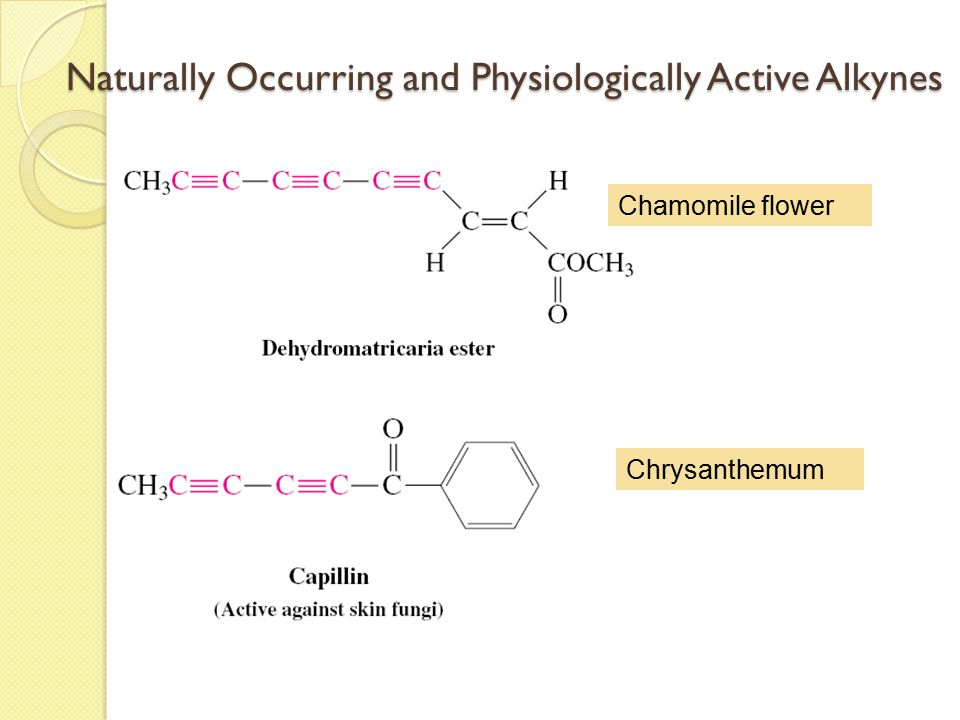 Naturally Occurring and Physiologically Active Alkynes