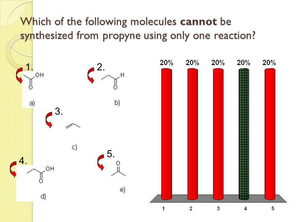 Which of the following molecules cannot be synthesized from propyne using only one reaction