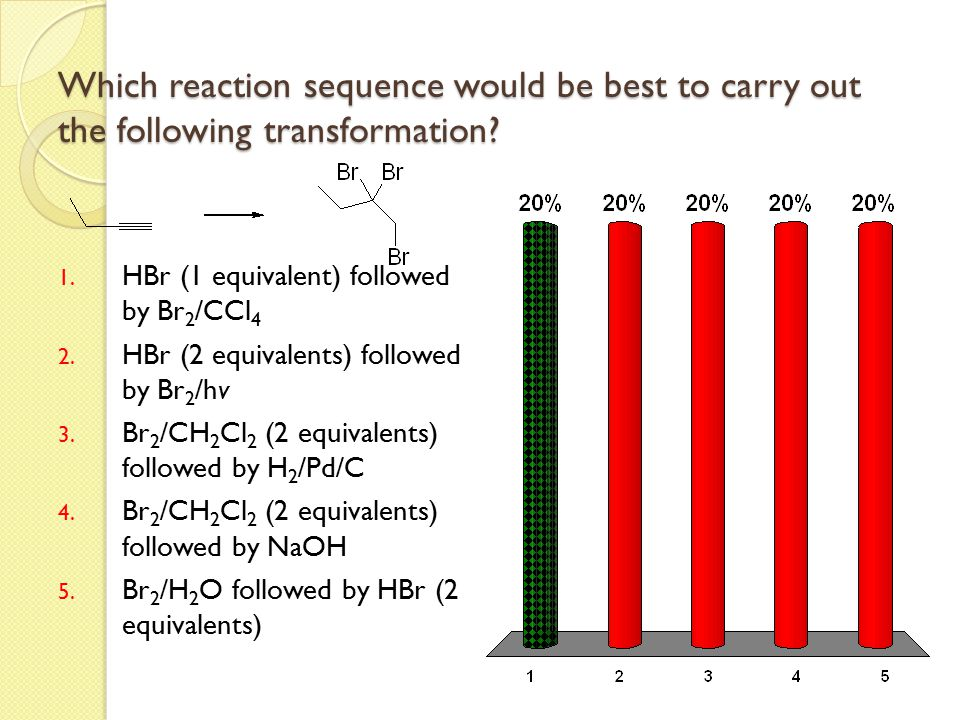 Which reaction sequence would be best to carry out the following transformation