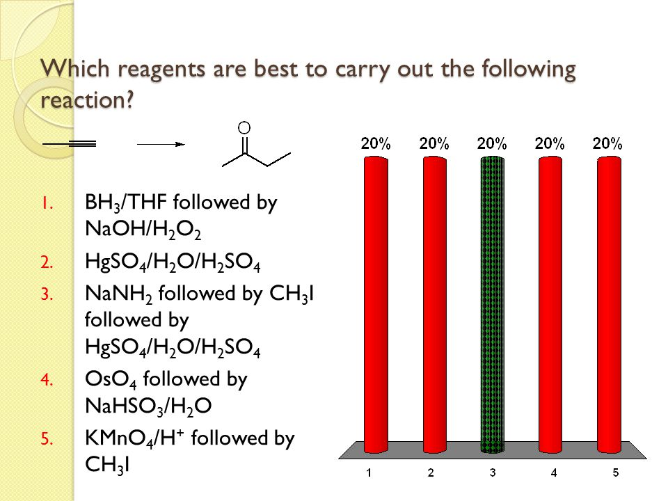 Which reagents are best to carry out the following reaction
