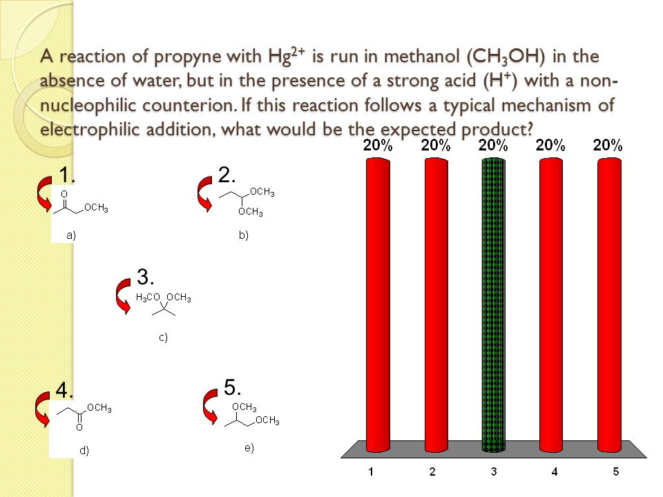 A reaction of propyne with Hg2+ is run in methanol (CH3OH) in the absence of water, but in the presence of a strong acid (H+) with a non-nucleophilic counterion. If this reaction follows a typical mechanism of electrophilic addition, what would be the expected product