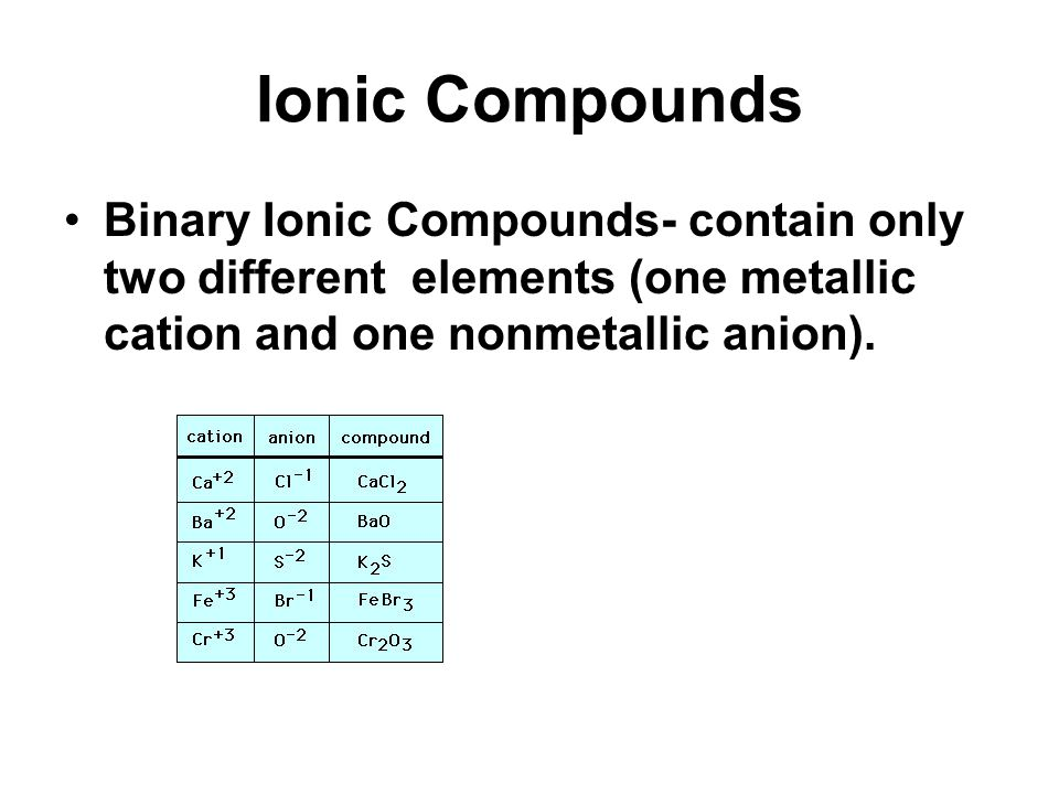 Ionic Compounds Binary Ionic Compounds- contain only two different elements (one metallic cation and one nonmetallic anion).