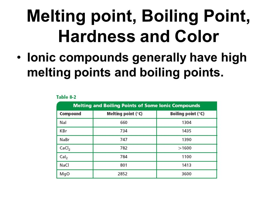 Melting point, Boiling Point, Hardness and Color