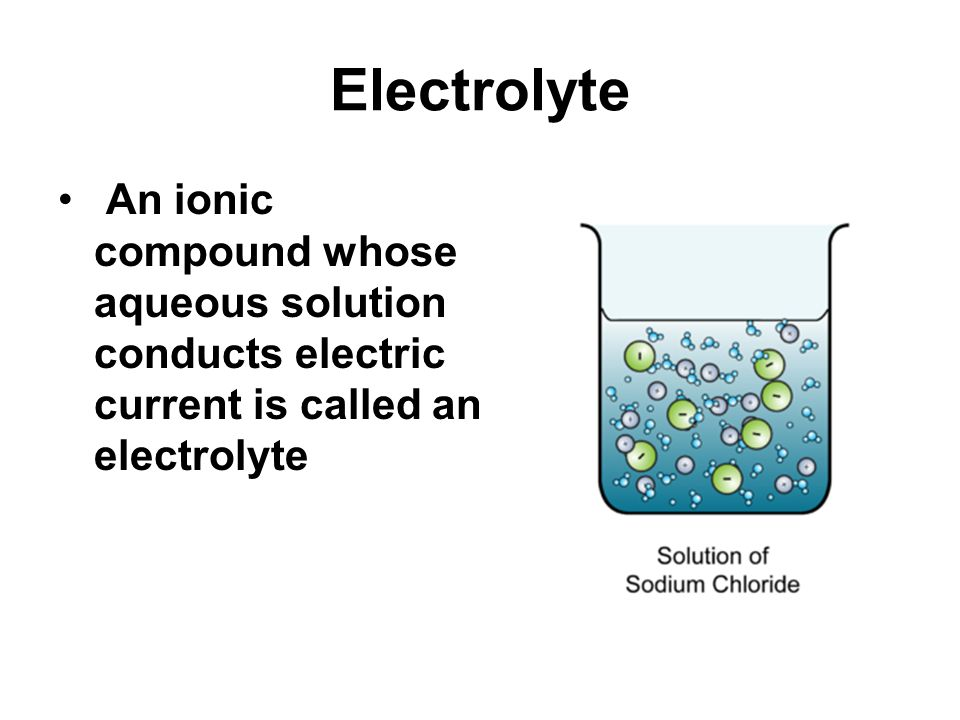 Electrolyte An ionic compound whose aqueous solution conducts electric current is called an electrolyte.