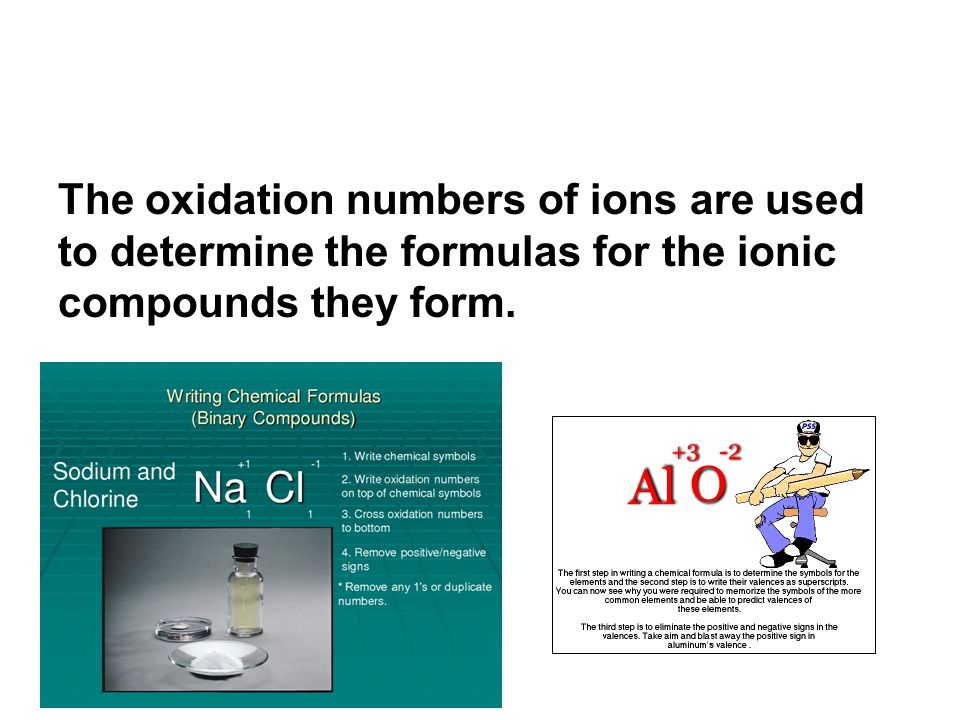 The oxidation numbers of ions are used to determine the formulas for the ionic compounds they form.