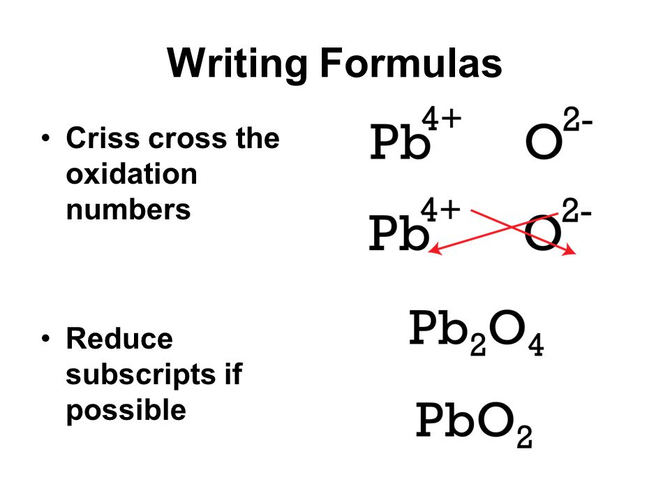 Writing Formulas Criss cross the oxidation numbers