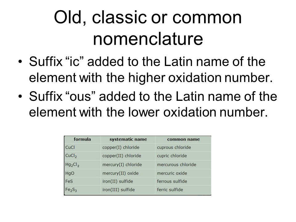 Old, classic or common nomenclature