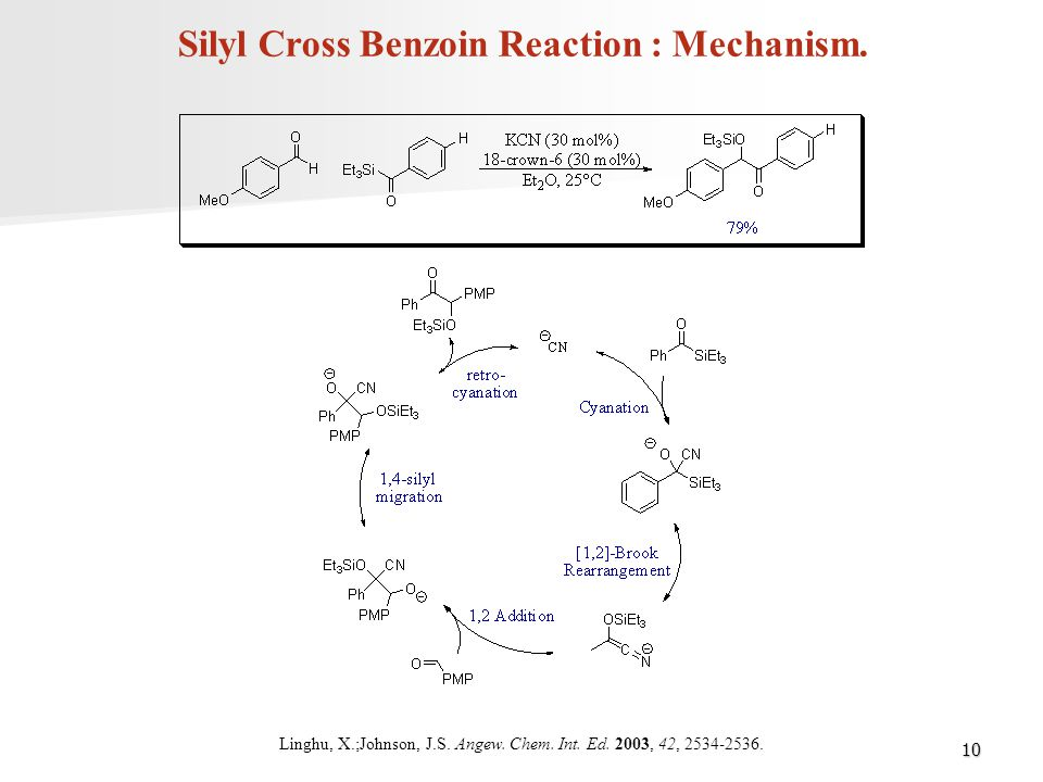 Silyl Cross Benzoin Reaction : Mechanism.