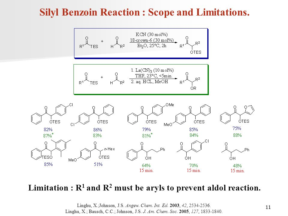 Silyl Benzoin Reaction : Scope and Limitations.