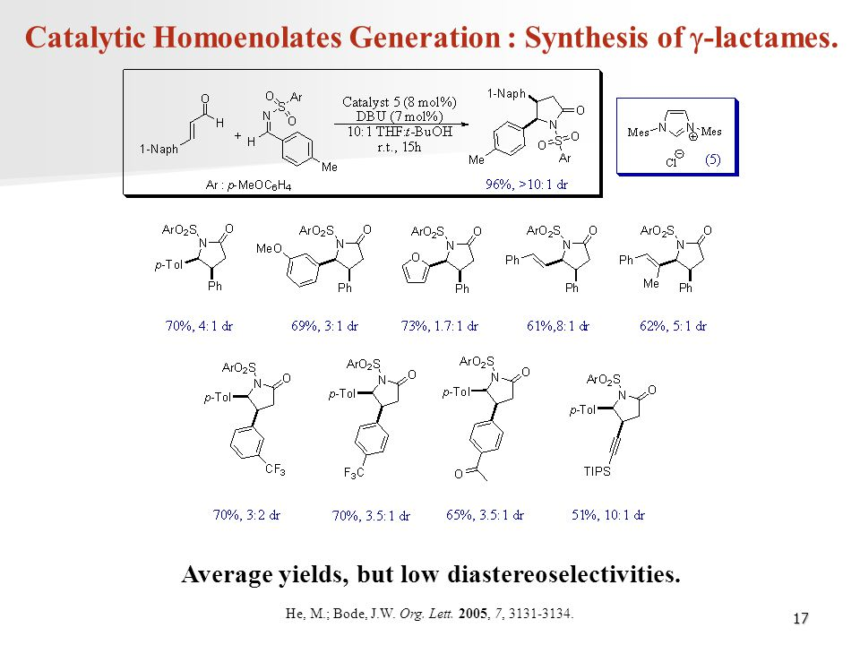 Catalytic Homoenolates Generation : Synthesis of g-lactames.