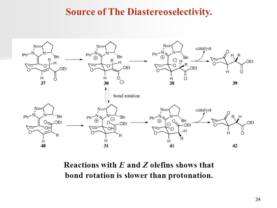 Source of The Diastereoselectivity.