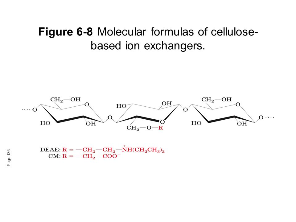 Figure 6-8 Molecular formulas of cellulose-based ion exchangers.