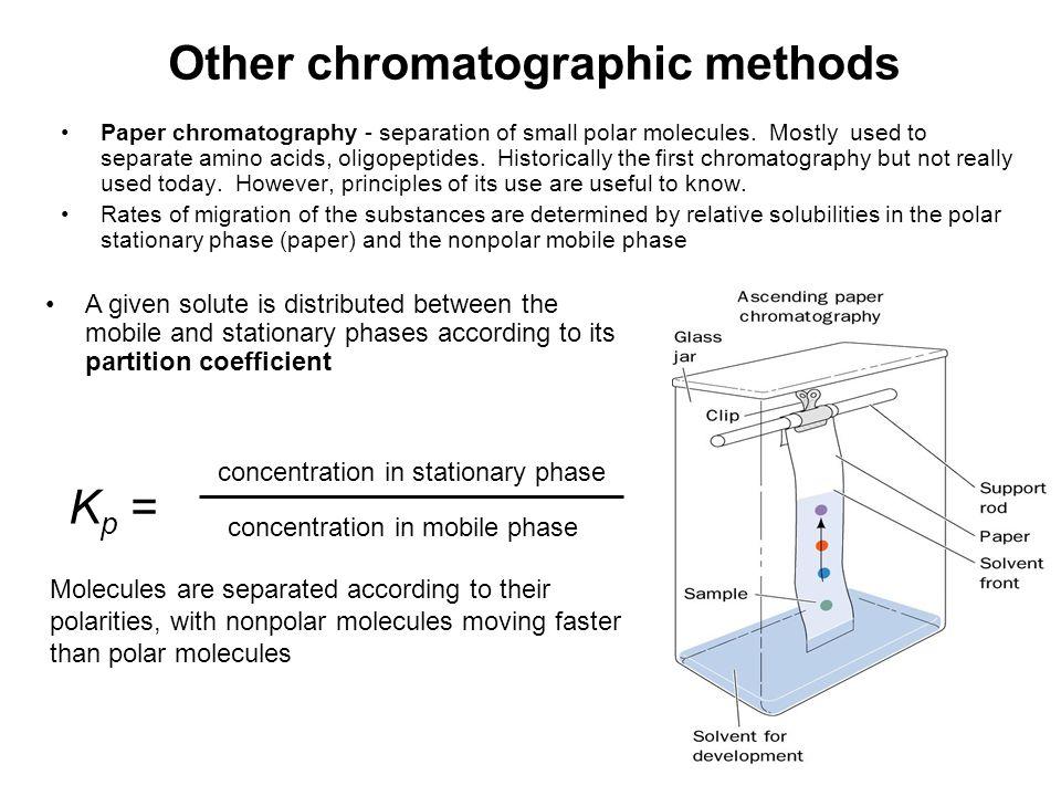 Other chromatographic methods