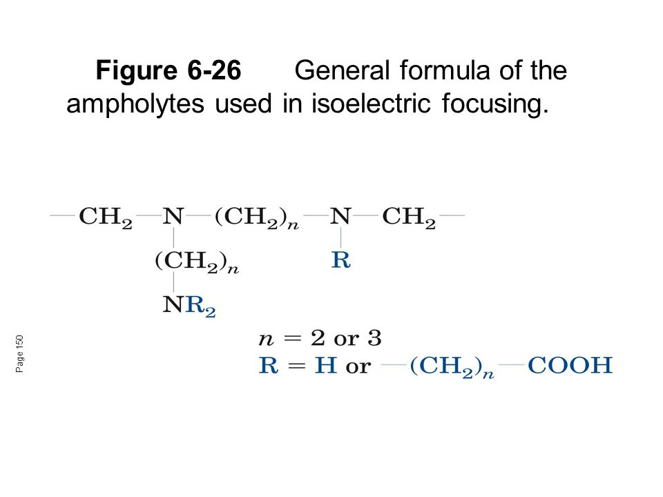Figure 6-26 General formula of the ampholytes used in isoelectric focusing.