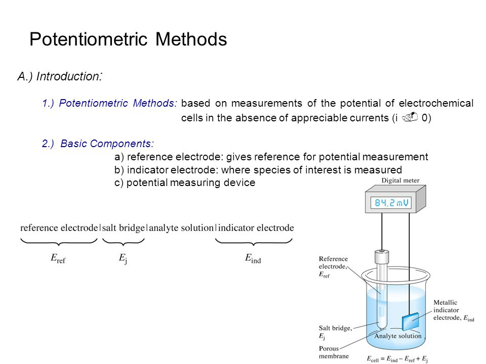 Potentiometric Methods