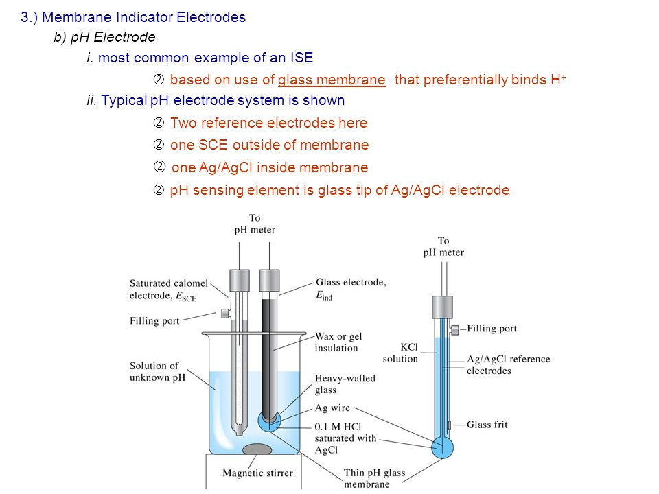3.) Membrane Indicator Electrodes