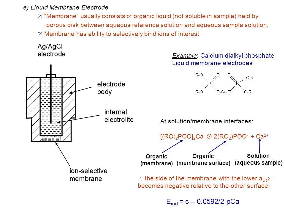 Eind = c – 0.0592/2 pCa e) Liquid Membrane Electrode