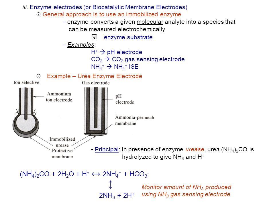 ↕ (NH4)2CO + 2H2O + H+ ↔ 2NH4+ + HCO3- 2NH3 + 2H+