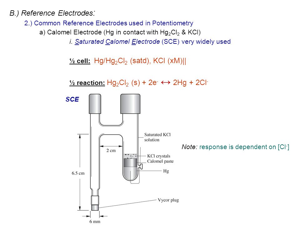 B.) Reference Electrodes: