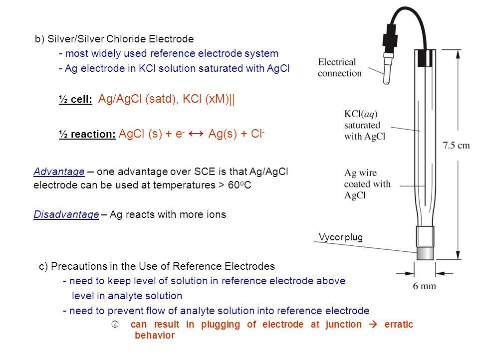 b) Silver/Silver Chloride Electrode
