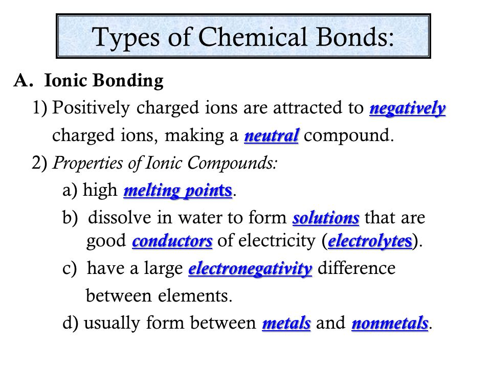 Ch 5 6 Bonding Formulas and Naming Notes ppt video online – Types of Chemical Bonds Worksheet