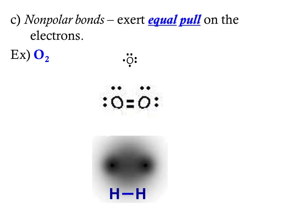 c) Nonpolar bonds – exert equal pull on the electrons.