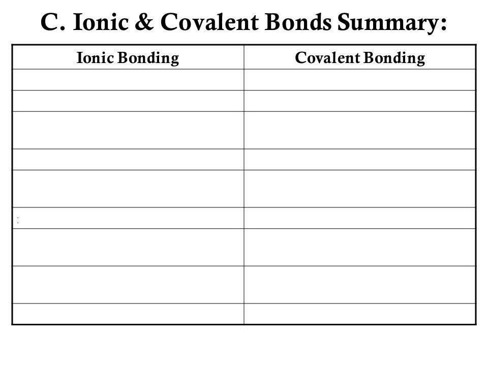 C. Ionic & Covalent Bonds Summary: