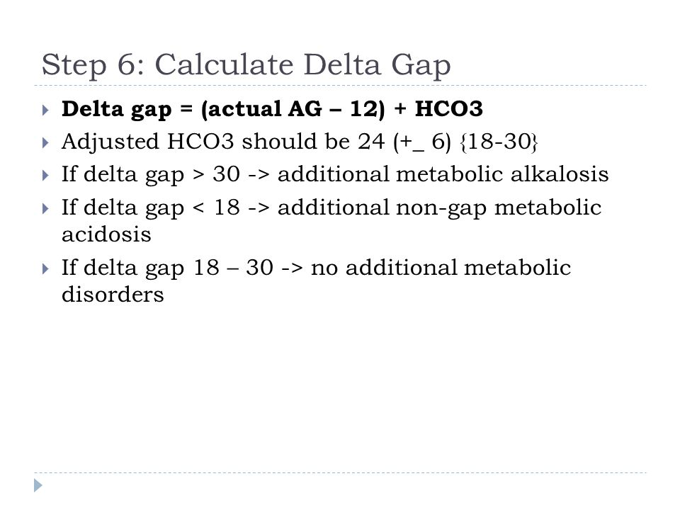 Step 6: Calculate Delta Gap