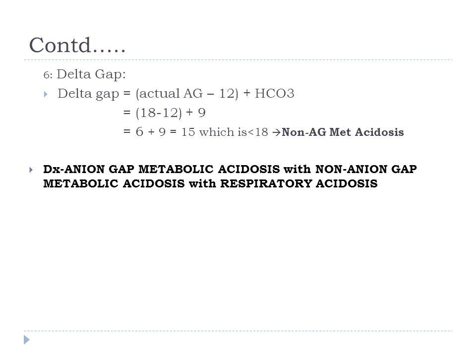 Contd….. Delta gap = (actual AG – 12) + HCO3 = (18-12) + 9