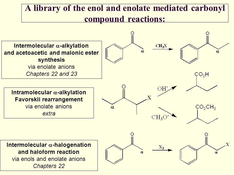 A library of the enol and enolate mediated carbonyl compound reactions: