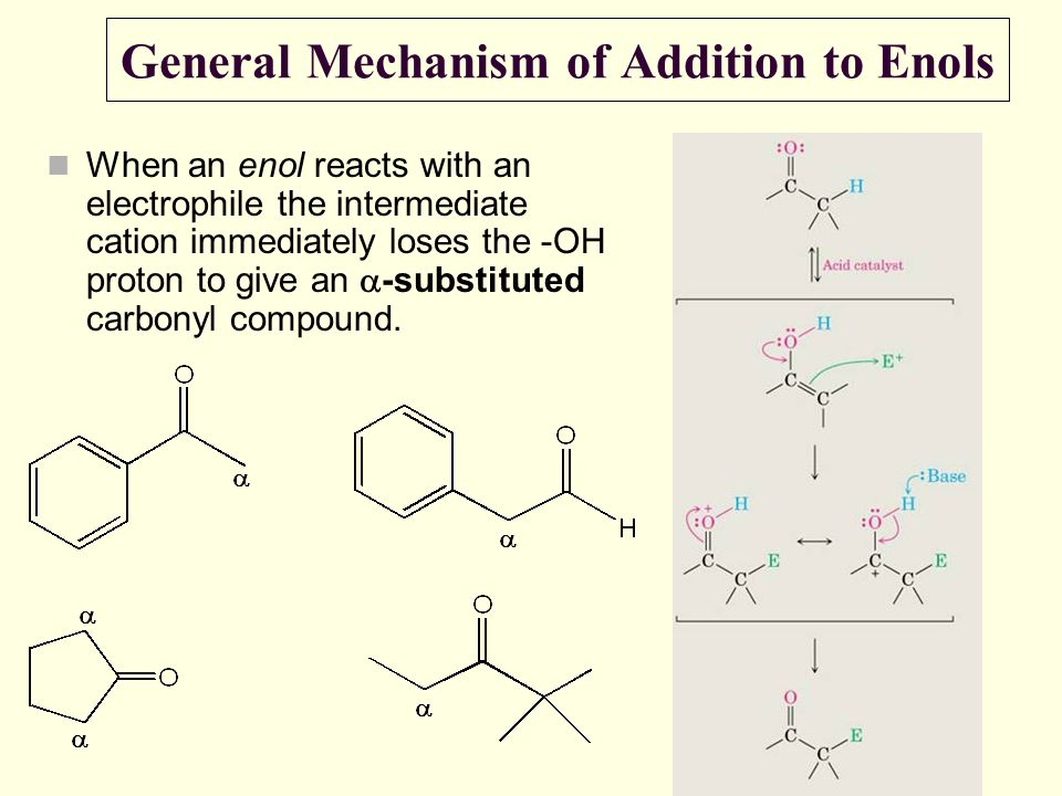 General Mechanism of Addition to Enols