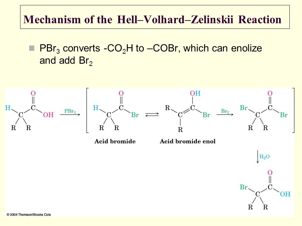 Mechanism of the Hell–Volhard–Zelinskii Reaction