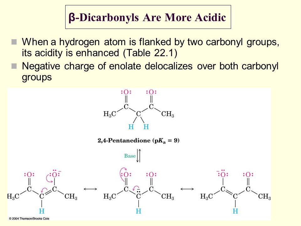 β-Dicarbonyls Are More Acidic