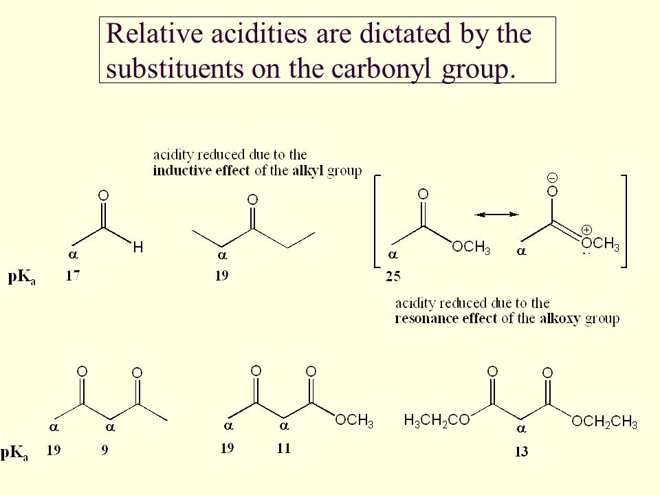 Relative acidities are dictated by the substituents on the carbonyl group.