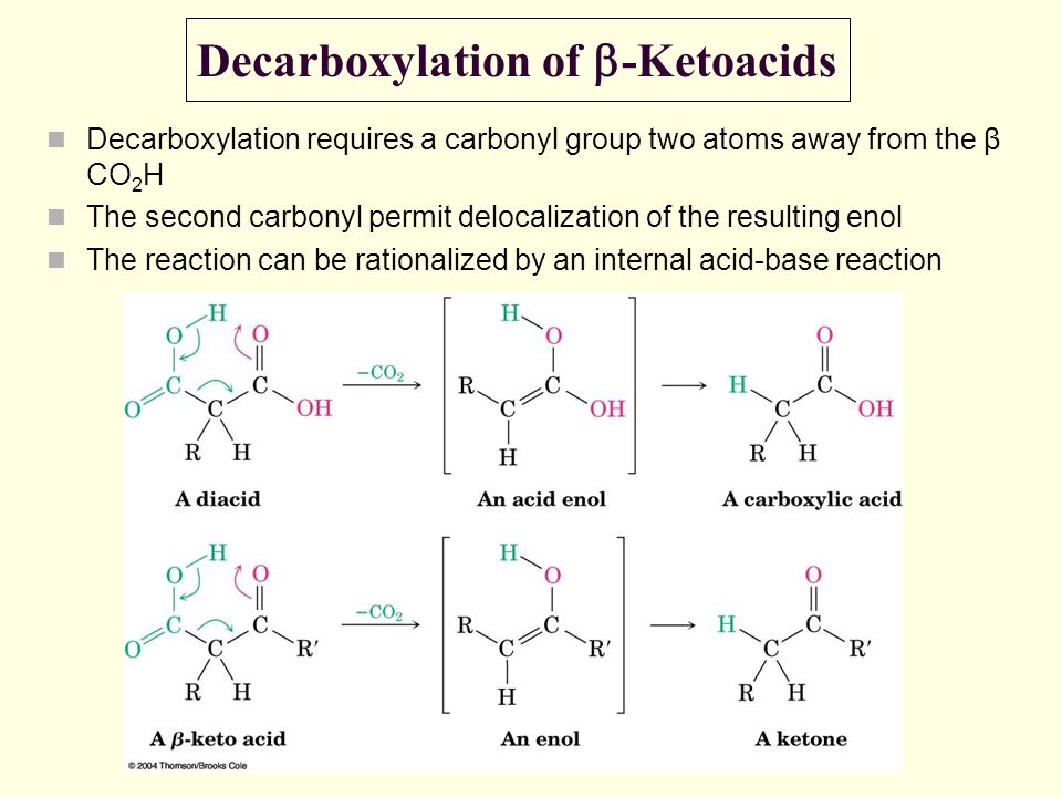 Decarboxylation of b-Ketoacids