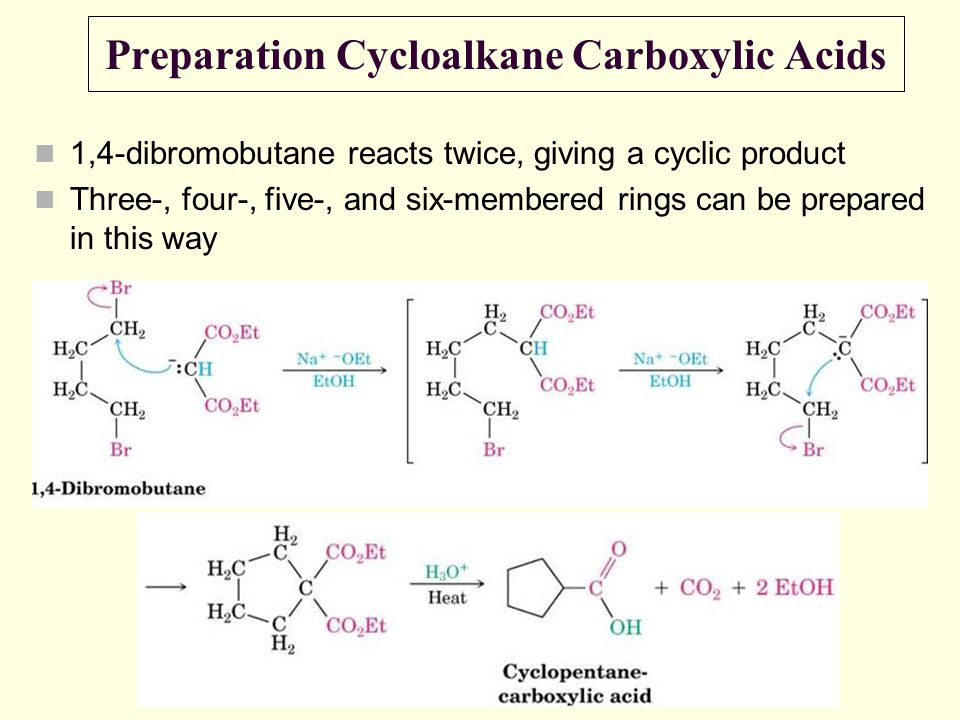 Preparation Cycloalkane Carboxylic Acids